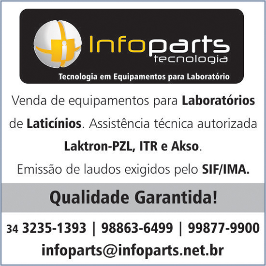 Infoparts